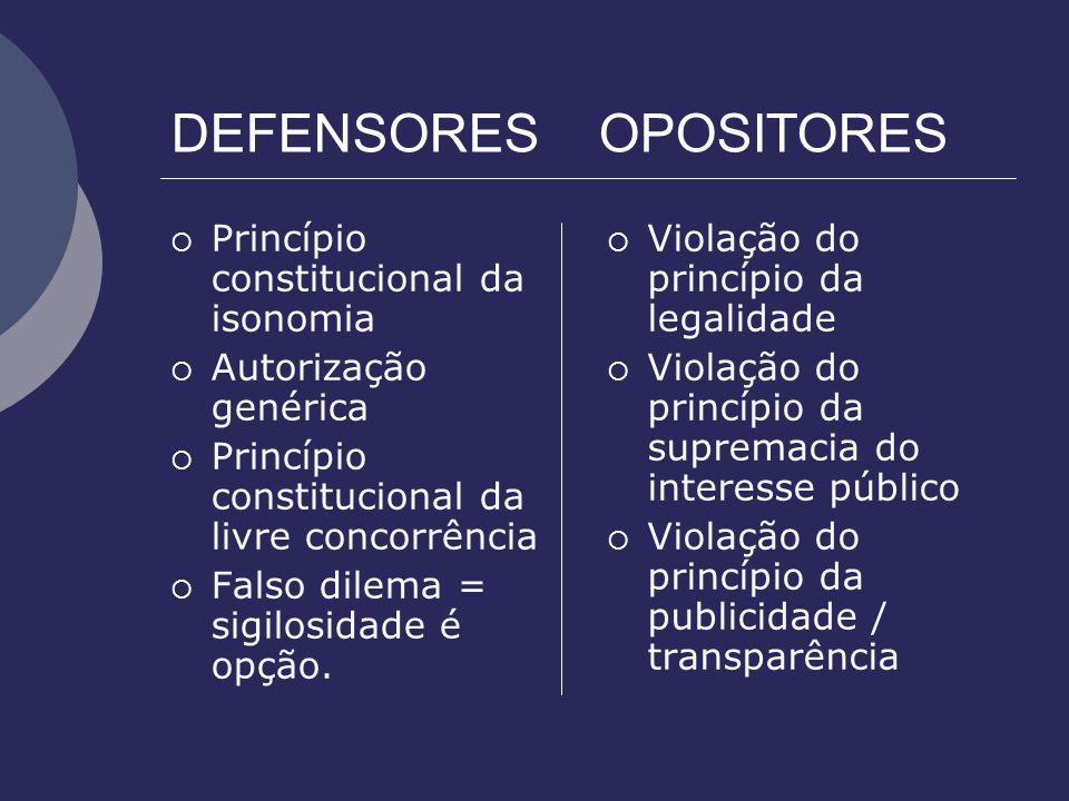DEFENSORESOPOSITORES Princípio constitucional da isonomia Autorização genérica Princípio constitucional da livre concorrência Falso dilema = sigilosid