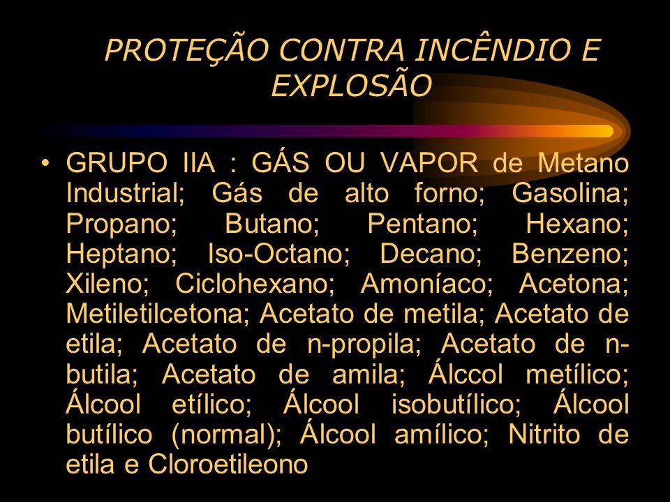 PROTEÇÃO CONTRA INCÊNDIO E EXPLOSÃO GRUPO IIA : GÁS OU VAPOR de Metano Industrial; Gás de alto forno; Gasolina; Propano; Butano; Pentano; Hexano; Hept