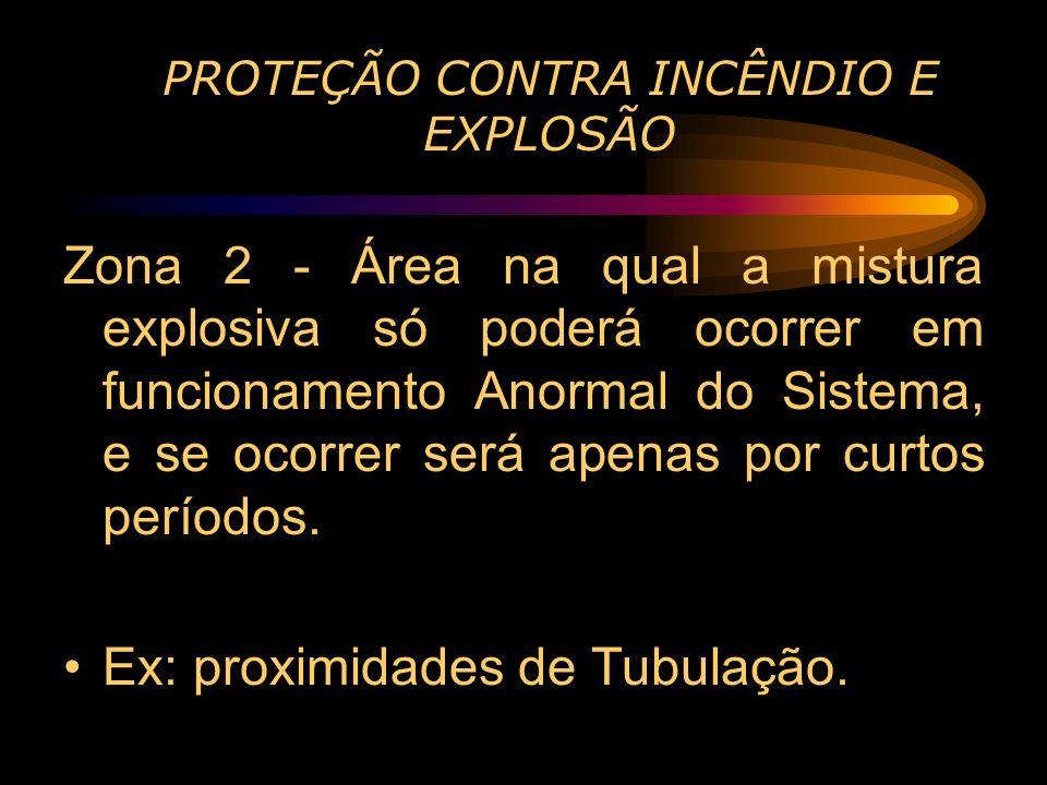 PROTEÇÃO CONTRA INCÊNDIO E EXPLOSÃO Zona 2 - Área na qual a mistura explosiva só poderá ocorrer em funcionamento Anormal do Sistema, e se ocorrer será