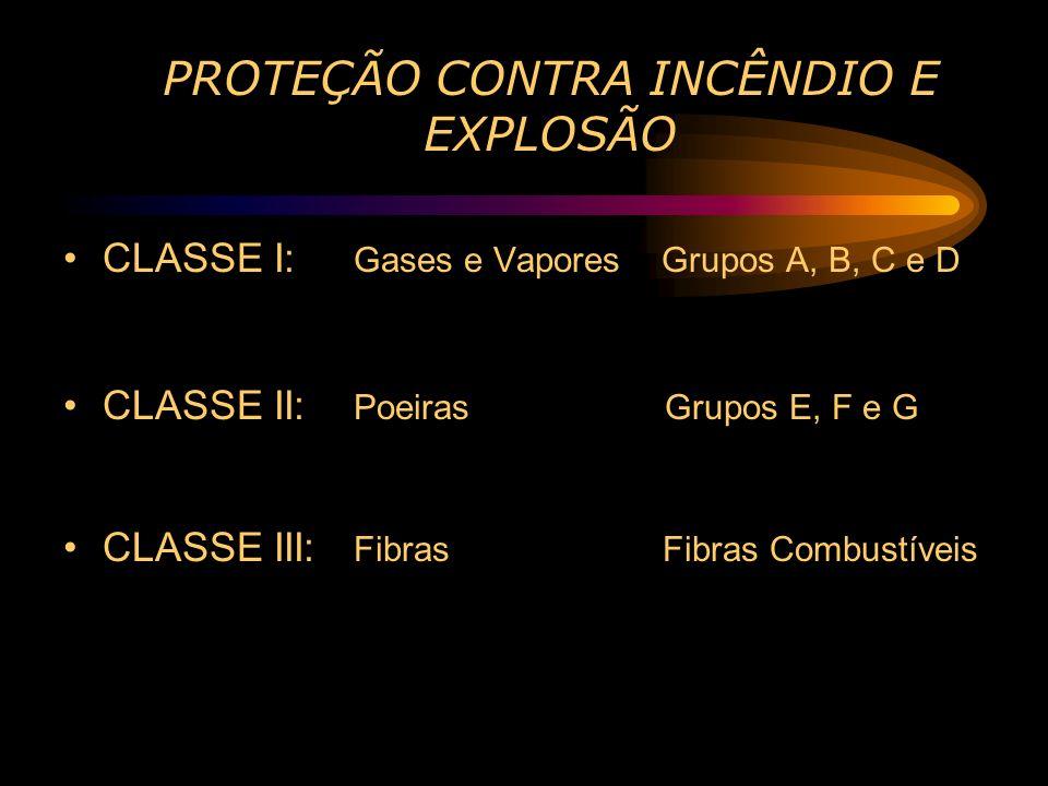 PROTEÇÃO CONTRA INCÊNDIO E EXPLOSÃO CLASSE I: Gases e Vapores Grupos A, B, C e D CLASSE II: Poeiras Grupos E, F e G CLASSE III: Fibras Fibras Combustí