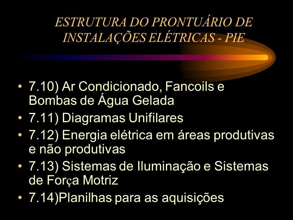 ESTRUTURA DO PRONTUÁRIO DE INSTALAÇÕES ELÉTRICAS - PIE 7.10) Ar Condicionado, Fancoils e Bombas de Água Gelada 7.11) Diagramas Unifilares 7.12) Energi