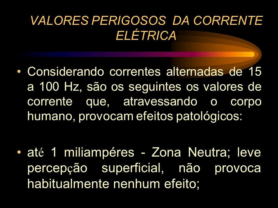 VALORES PERIGOSOS DA CORRENTE ELÉTRICA Considerando correntes alternadas de 15 a 100 Hz, são os seguintes os valores de corrente que, atravessando o c