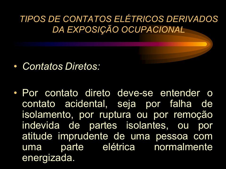TIPOS DE CONTATOS ELÉTRICOS DERIVADOS DA EXPOSIÇÃO OCUPACIONAL Contatos Diretos: Por contato direto deve-se entender o contato acidental, seja por fal