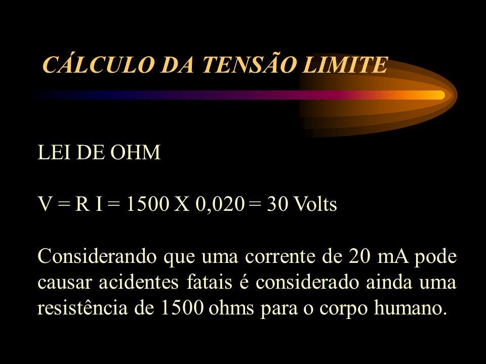 CÁLCULO DA TENSÃO LIMITE LEI DE OHM V = R I = 1500 X 0,020 = 30 Volts Considerando que uma corrente de 20 mA pode causar acidentes fatais é considerad