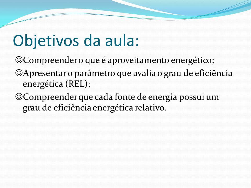 Objetivos da aula: Compreender o que é aproveitamento energético; Apresentar o parâmetro que avalia o grau de eficiência energética (REL); Compreender