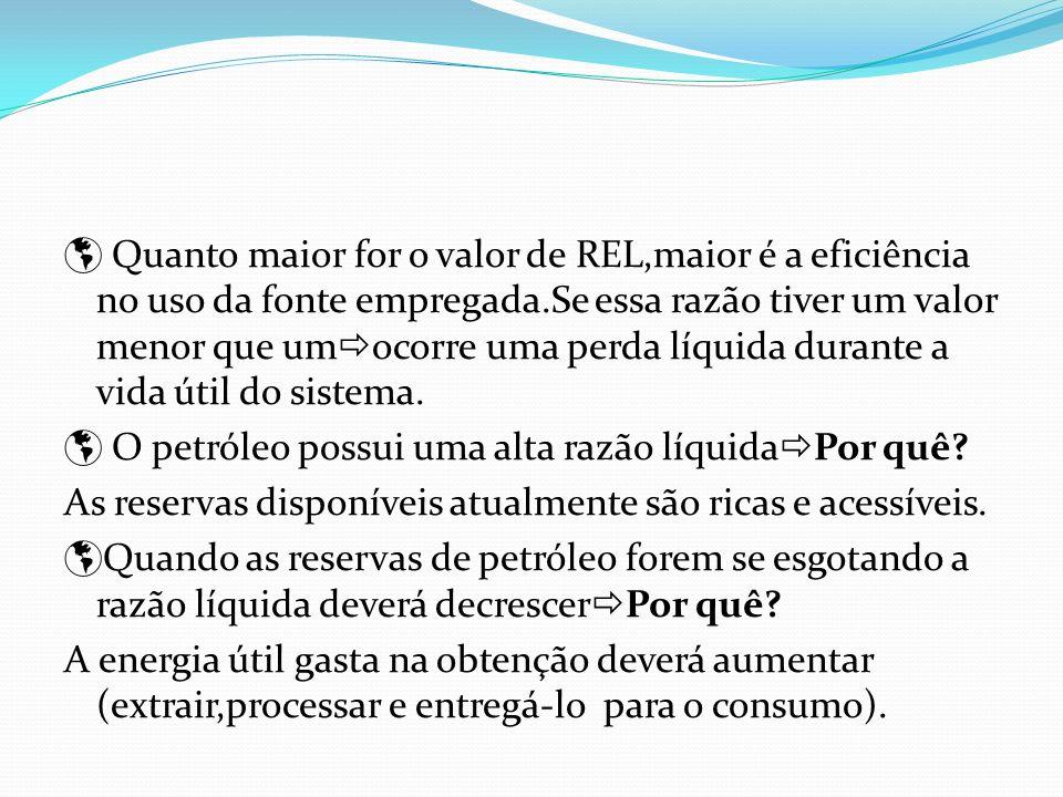 Quanto maior for o valor de REL,maior é a eficiência no uso da fonte empregada.Se essa razão tiver um valor menor que um ocorre uma perda líquida dura