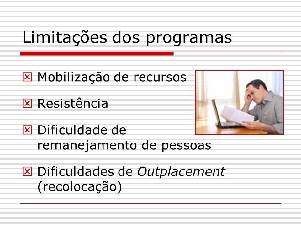 Limitações dos programas Mobilização de recursos Resistência Dificuldade de remanejamento de pessoas Dificuldades de Outplacement (recolocação)