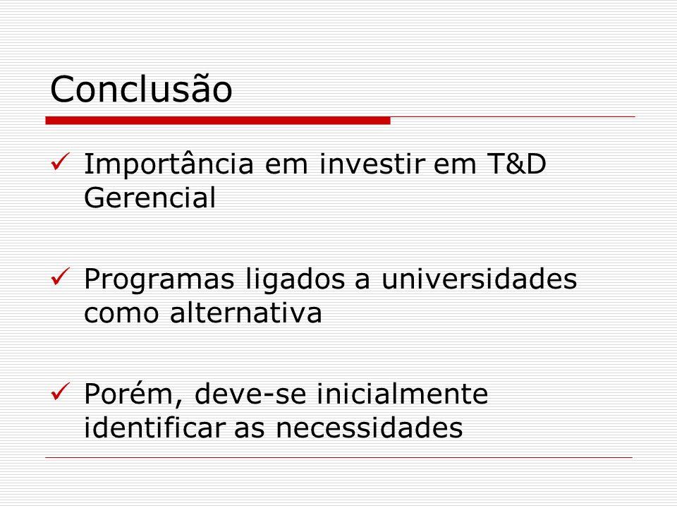 Conclusão Importância em investir em T&D Gerencial Programas ligados a universidades como alternativa Porém, deve-se inicialmente identificar as neces