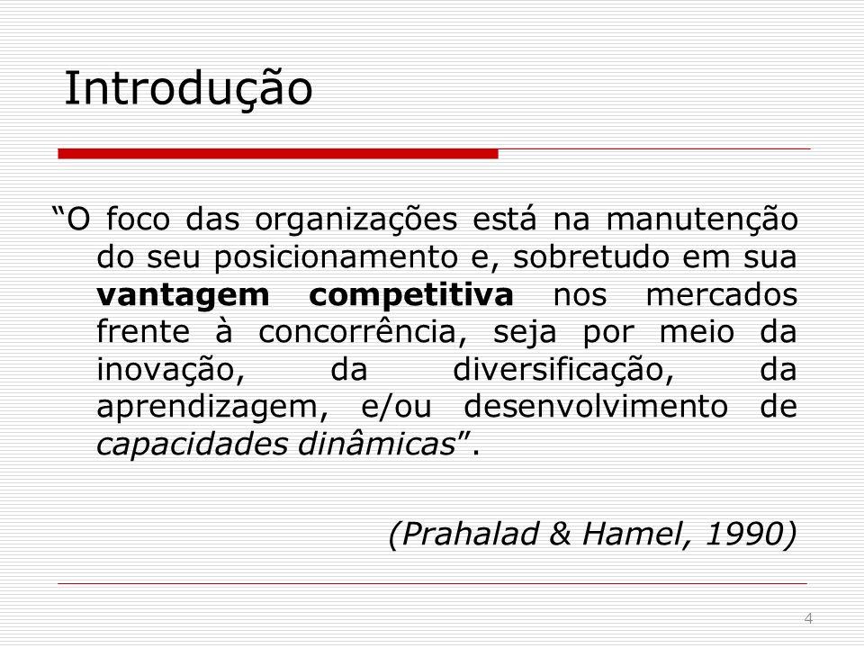 Introdução O foco das organizações está na manutenção do seu posicionamento e, sobretudo em sua vantagem competitiva nos mercados frente à concorrênci