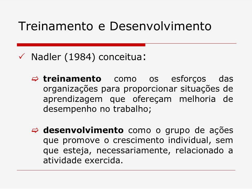 Treinamento e Desenvolvimento Nadler (1984) conceitua : treinamento como os esforços das organizações para proporcionar situações de aprendizagem que