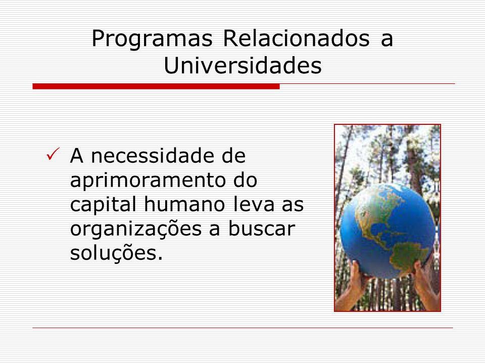 Programas Relacionados a Universidades Universidades oferecem possíveis soluções: programas de desenvolvimento gerencial, cursos individuais, entre outros.