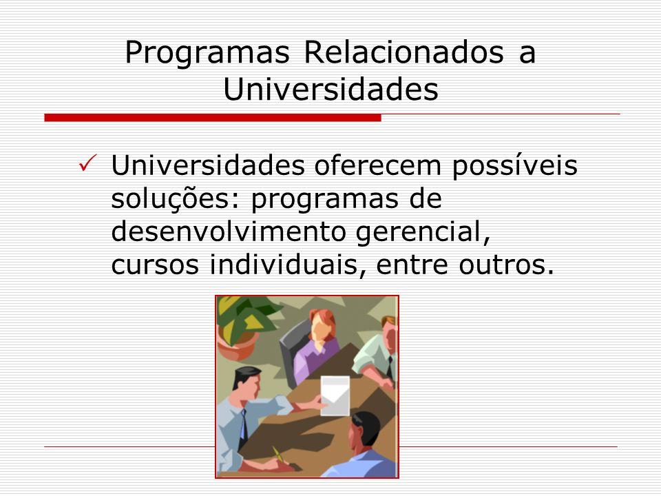 Programas Relacionados a Universidades Universidades oferecem possíveis soluções: programas de desenvolvimento gerencial, cursos individuais, entre ou
