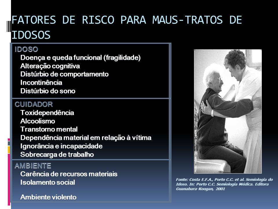 FATORES DE RISCO PARA MAUS-TRATOS DE IDOSOS IDOSO Doença e queda funcional (fragilidade) Alteração cognitiva Alteração cognitiva Distúrbio de comporta