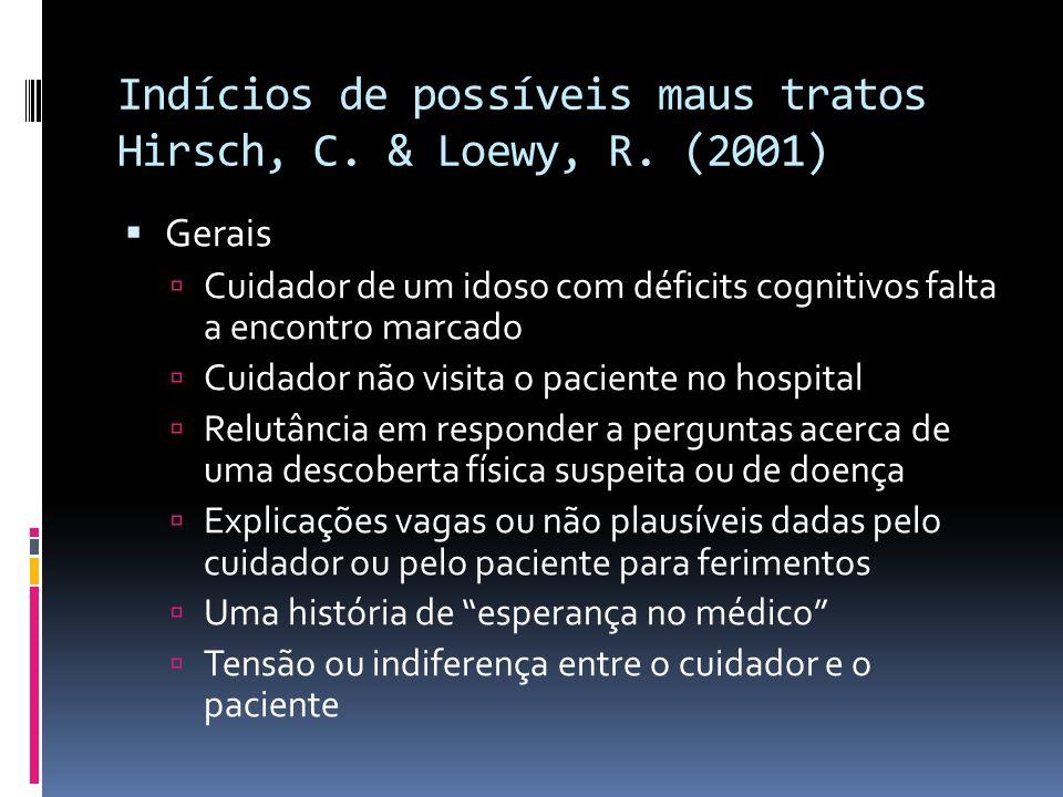 Indícios de possíveis maus tratos Hirsch, C. & Loewy, R. (2001) Gerais Cuidador de um idoso com déficits cognitivos falta a encontro marcado Cuidador