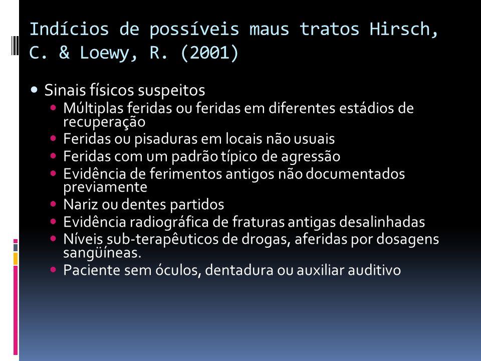 Indícios de possíveis maus tratos Hirsch, C. & Loewy, R. (2001) Sinais físicos suspeitos Múltiplas feridas ou feridas em diferentes estádios de recupe