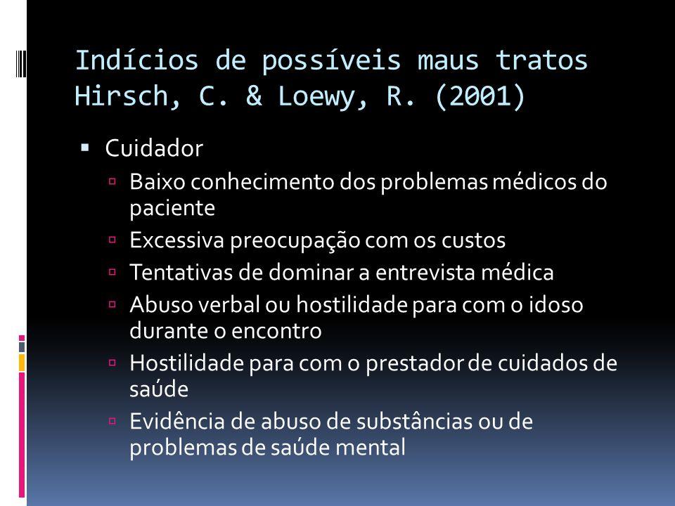Indícios de possíveis maus tratos Hirsch, C. & Loewy, R. (2001) Cuidador Baixo conhecimento dos problemas médicos do paciente Excessiva preocupação co