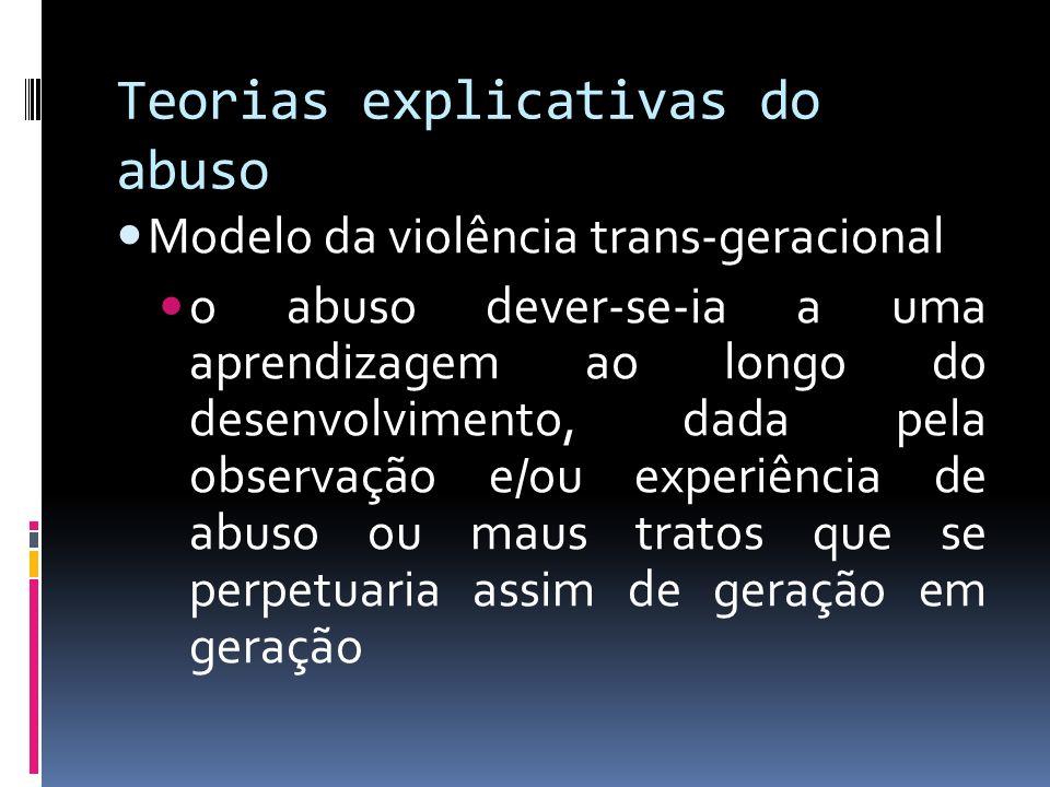 Teorias explicativas do abuso Modelo da violência trans-geracional o abuso dever-se-ia a uma aprendizagem ao longo do desenvolvimento, dada pela obser