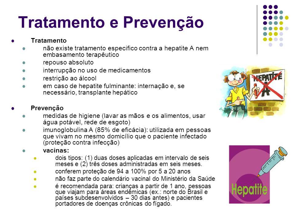 Tratamento e Prevenção Tratamento não existe tratamento especifico contra a hepatite A nem embasamento terapêutico repouso absoluto interrupção no uso