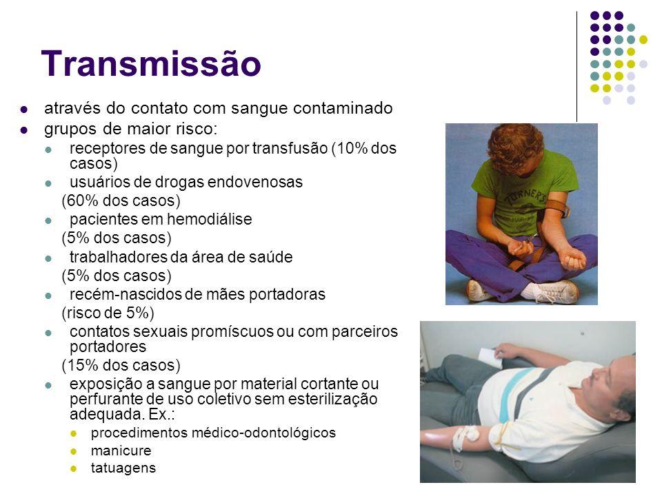 Transmissão através do contato com sangue contaminado grupos de maior risco: receptores de sangue por transfusão (10% dos casos) usuários de drogas en