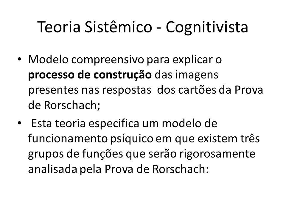 Teoria Sistêmico - Cognitivista Modelo compreensivo para explicar o processo de construção das imagens presentes nas respostas dos cartões da Prova de