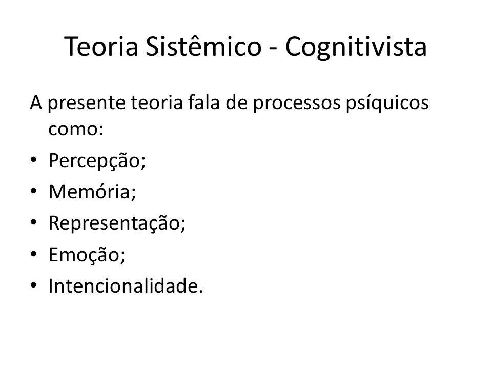 Teoria Sistêmico - Cognitivista A presente teoria fala de processos psíquicos como: Percepção; Memória; Representação; Emoção; Intencionalidade.