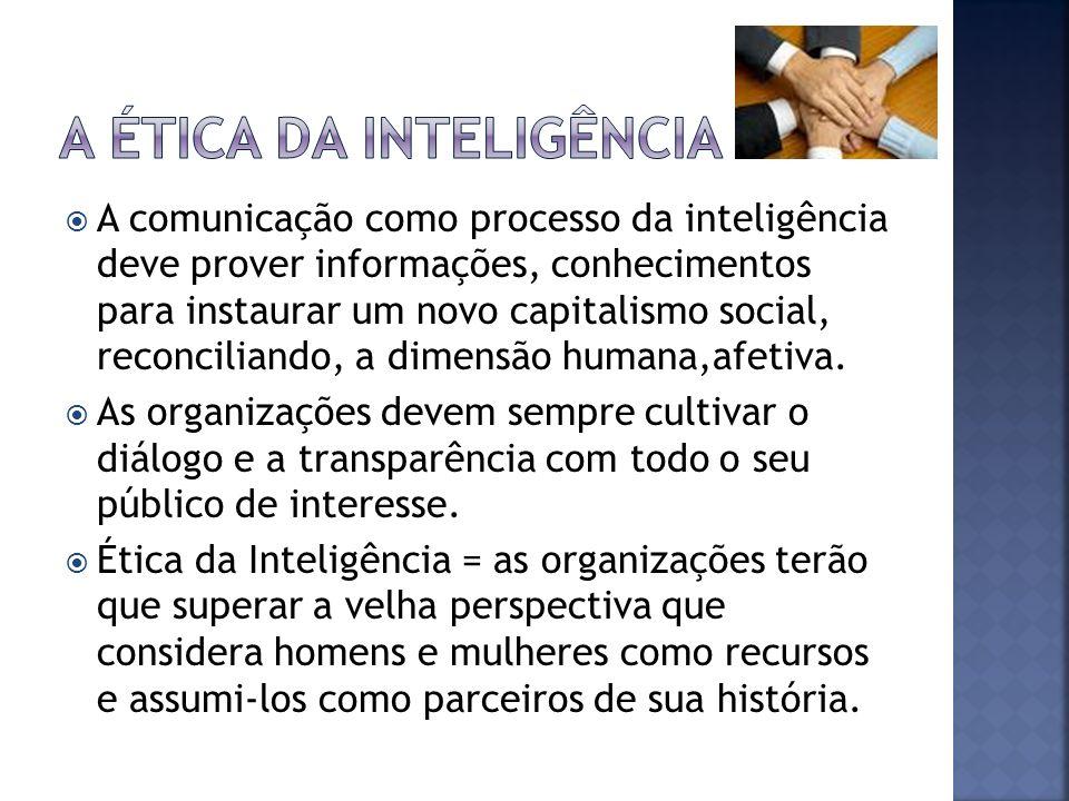 A comunicação como processo da inteligência deve prover informações, conhecimentos para instaurar um novo capitalismo social, reconciliando, a dimensã