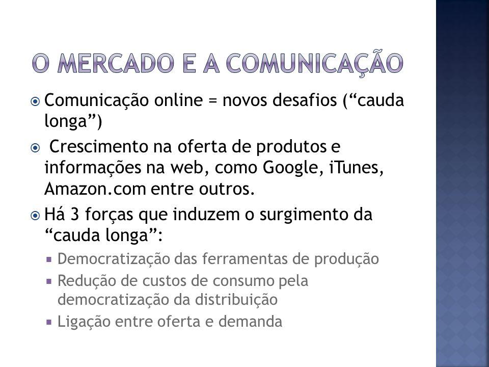 Comunicação online = novos desafios (cauda longa) Crescimento na oferta de produtos e informações na web, como Google, iTunes, Amazon.com entre outros