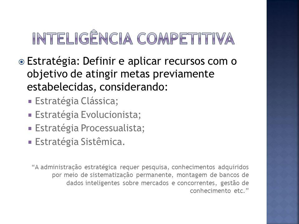 Estratégia: Definir e aplicar recursos com o objetivo de atingir metas previamente estabelecidas, considerando: Estratégia Clássica; Estratégia Evoluc