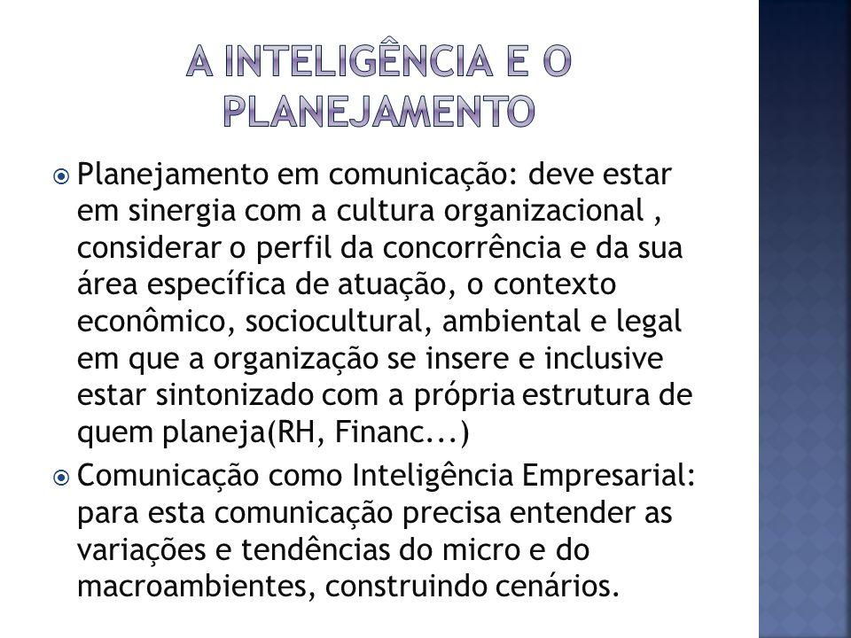 Planejamento em comunicação: deve estar em sinergia com a cultura organizacional, considerar o perfil da concorrência e da sua área específica de atua