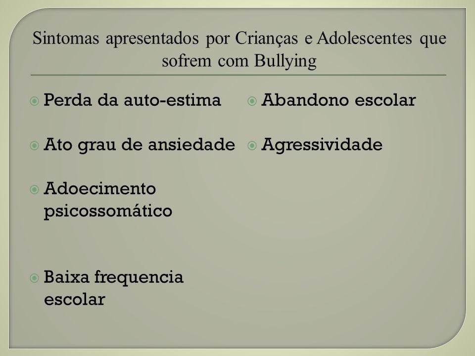 Perda da auto-estima Ato grau de ansiedade Adoecimento psicossomático Baixa frequencia escolar Abandono escolar Agressividade