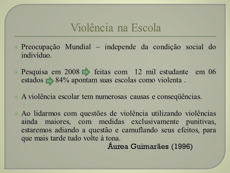 Preocupação Mundial – independe da condição social do indivíduo. Pesquisa em 2008 feitas com 12 mil estudante em 06 estados 84% apontam suas escolas c