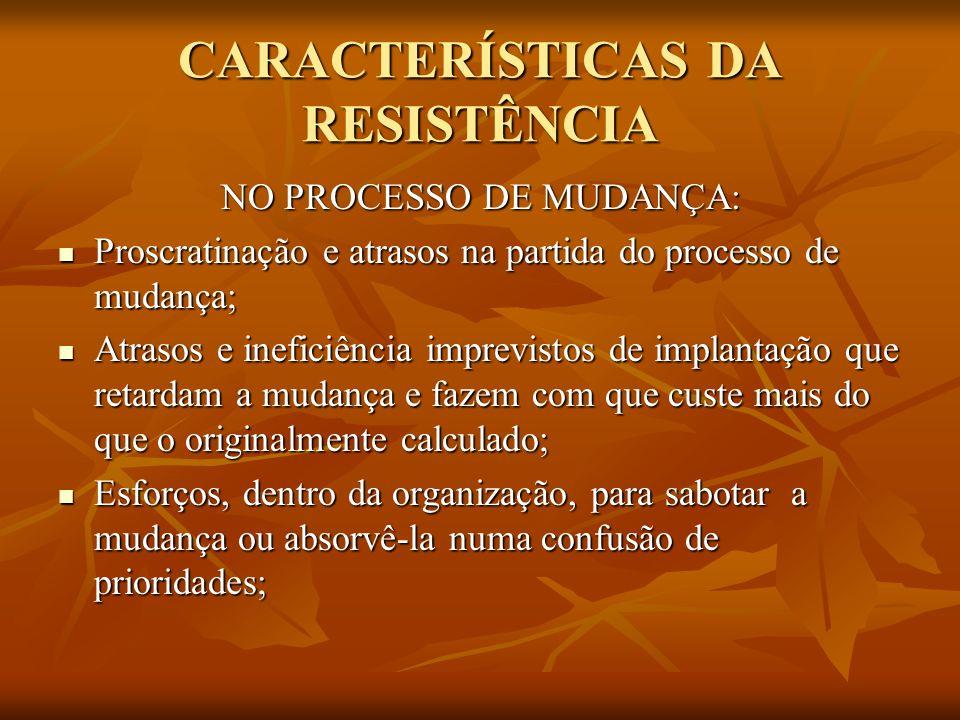 CARACTERÍSTICAS DA RESISTÊNCIA NO PROCESSO DE MUDANÇA: Proscratinação e atrasos na partida do processo de mudança; Proscratinação e atrasos na partida