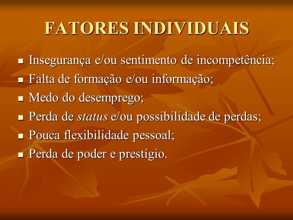 FATORES INDIVIDUAIS Insegurança e/ou sentimento de incompetência; Insegurança e/ou sentimento de incompetência; Falta de formação e/ou informação; Fal