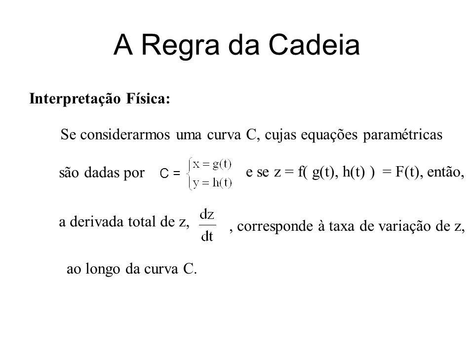 A Regra da Cadeia Interpretação Física: Se considerarmos uma curva C, cujas equações paramétricas são dadas por C = e se z = f( g(t), h(t) ) = F(t), e
