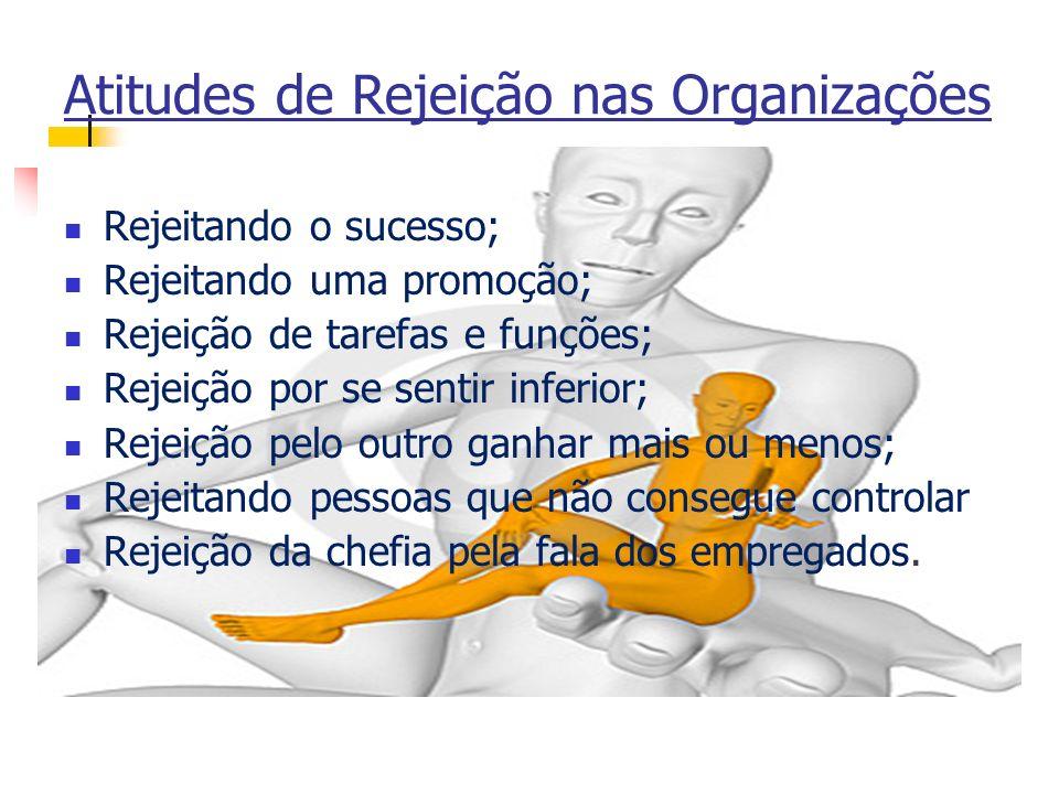 Atitudes de Rejeição nas Organizações Rejeitando o sucesso; Rejeitando uma promoção; Rejeição de tarefas e funções; Rejeição por se sentir inferior; R