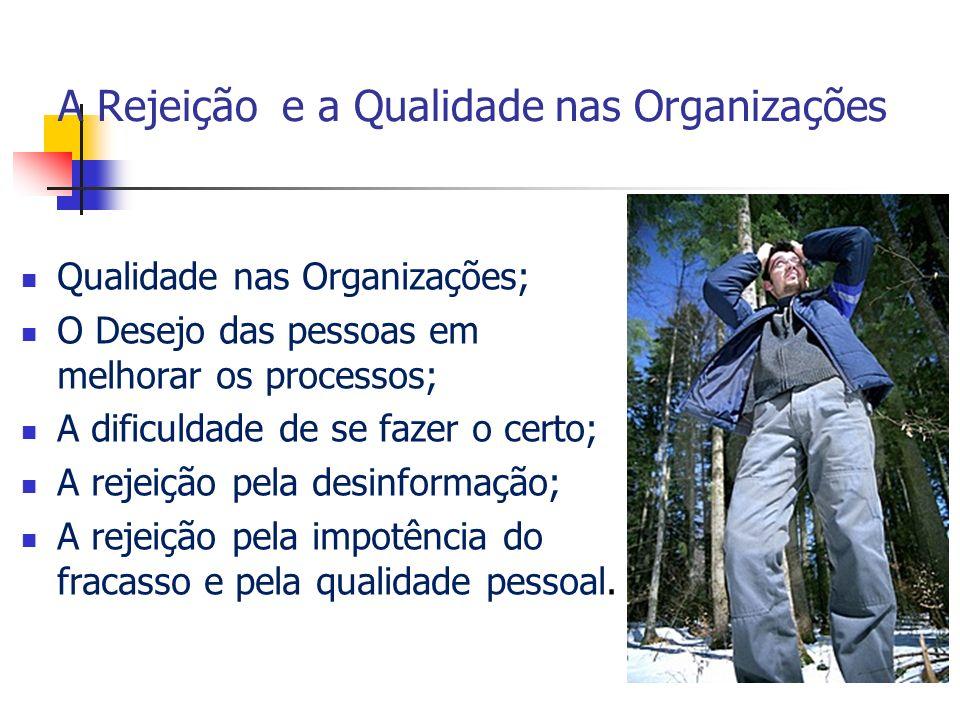 A Rejeição e a Qualidade nas Organizações Qualidade nas Organizações; O Desejo das pessoas em melhorar os processos; A dificuldade de se fazer o certo