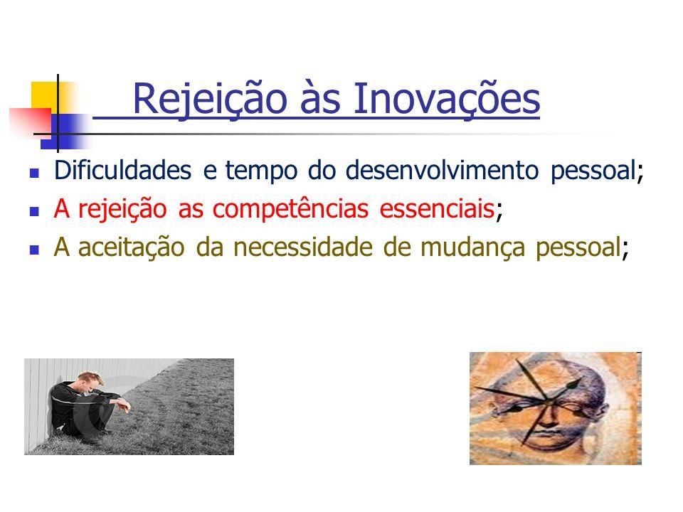 Rejeição às Inovações Dificuldades e tempo do desenvolvimento pessoal; A rejeição as competências essenciais; A aceitação da necessidade de mudança pe
