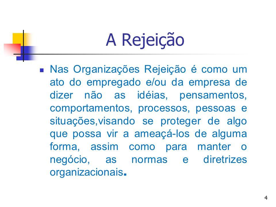 A Rejeição Nas Organizações Rejeição é como um ato do empregado e/ou da empresa de dizer não as idéias, pensamentos, comportamentos, processos, pessoa