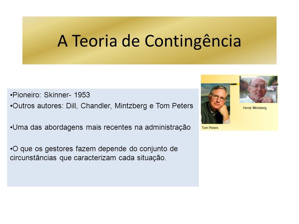 Pioneiro: Skinner- 1953 Outros autores: Dill, Chandler, Mintzberg e Tom Peters Uma das abordagens mais recentes na administração O que os gestores faz