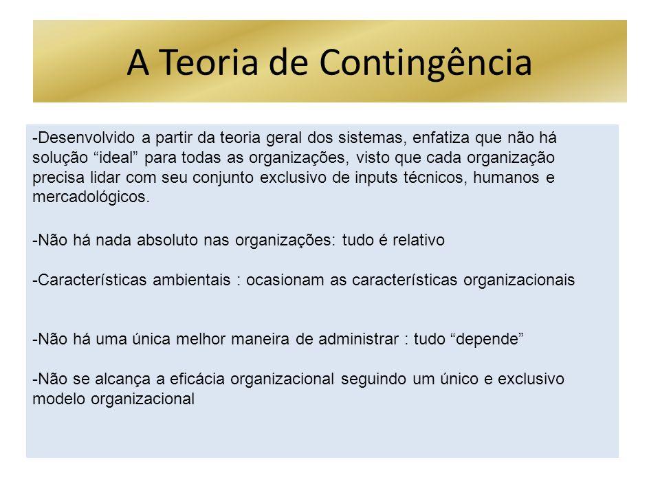 A Teoria de Contingência.Projeto formal de organizações Mercados relativamente previsíveis e com tecnologias simples e repetitivas, as estruturas de organização mais formais,em pirâmide, tendem a ser mais eficazes, enquanto em ambientes mais incertos e com tecnologias complexas, uma organização mais achatada ou matricial tendem a apresentar maior eficácia Estilo de liderança O estilo de liderança deve variar de acordo com fatores tais como a natureza do relacionamento entre o líder e os membros do grupo, o grau de estruturação da tarefa, o poder (formal e pessoal), que o líder tem, a capacidade e disposição dos subordinados para assumir responsabilidades etc