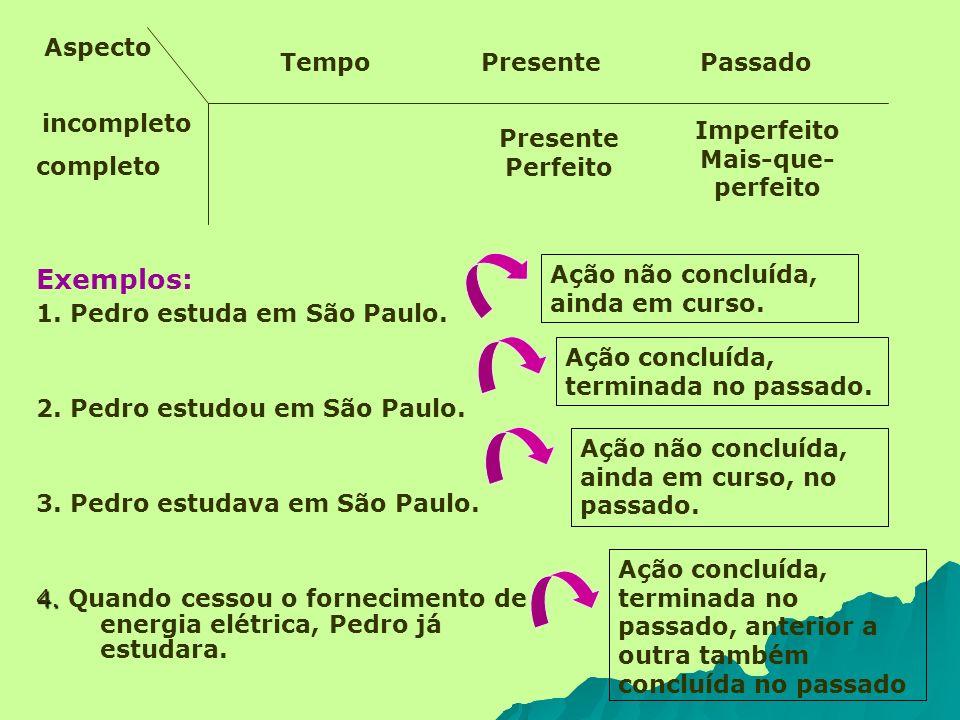 Exemplos: 1. Pedro estuda em São Paulo. 2. Pedro estudou em São Paulo. 3. Pedro estudava em São Paulo. 4. 4. Quando cessou o fornecimento de energia e
