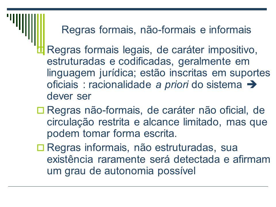 Regras formais, não-formais e informais Regras formais legais, de caráter impositivo, estruturadas e codificadas, geralmente em linguagem jurídica; es
