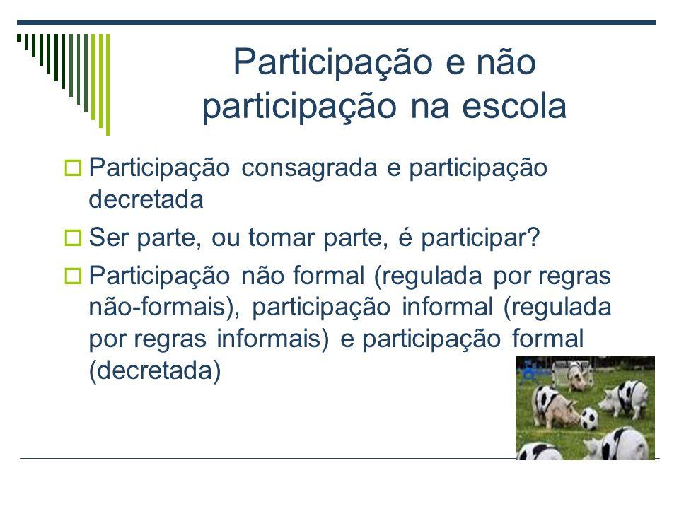 Participação e não participação na escola Participação consagrada e participação decretada Ser parte, ou tomar parte, é participar? Participação não f