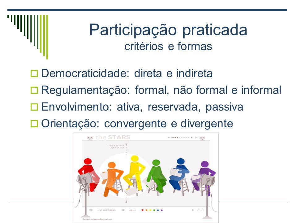 Participação praticada critérios e formas Democraticidade: direta e indireta Regulamentação: formal, não formal e informal Envolvimento: ativa, reserv