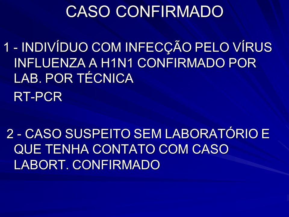 CASO CONFIRMADO 1 - INDIVÍDUO COM INFECÇÃO PELO VÍRUS INFLUENZA A H1N1 CONFIRMADO POR LAB. POR TÉCNICA RT-PCR RT-PCR 2 - CASO SUSPEITO SEM LABORATÓRIO