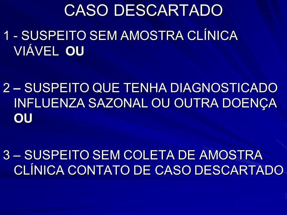 CASO DESCARTADO 1 - SUSPEITO SEM AMOSTRA CLÍNICA VIÁVEL OU 2 – SUSPEITO QUE TENHA DIAGNOSTICADO INFLUENZA SAZONAL OU OUTRA DOENÇA OU 3 – SUSPEITO SEM