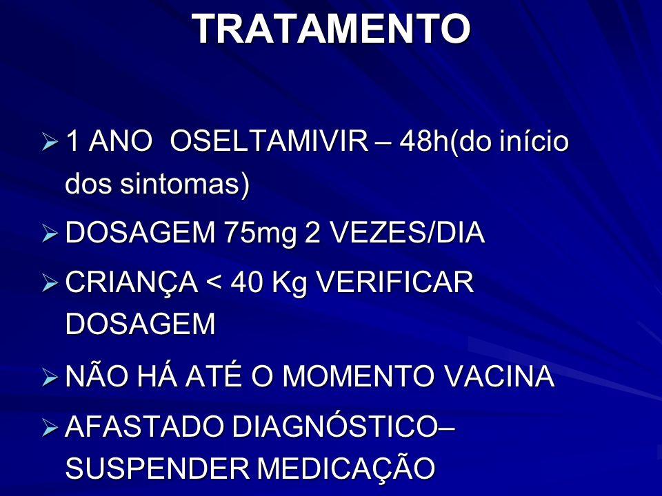 TRATAMENTO 1 ANO OSELTAMIVIR – 48h(do início dos sintomas) 1 ANO OSELTAMIVIR – 48h(do início dos sintomas) DOSAGEM 75mg 2 VEZES/DIA DOSAGEM 75mg 2 VEZ