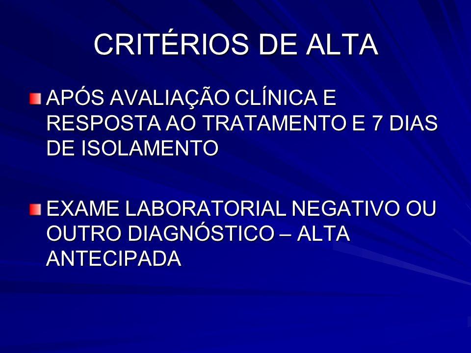 CRITÉRIOS DE ALTA APÓS AVALIAÇÃO CLÍNICA E RESPOSTA AO TRATAMENTO E 7 DIAS DE ISOLAMENTO EXAME LABORATORIAL NEGATIVO OU OUTRO DIAGNÓSTICO – ALTA ANTEC