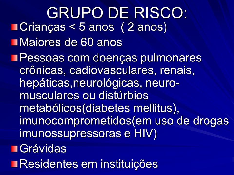 GRUPO DE RISCO: Crianças < 5 anos ( 2 anos) Maiores de 60 anos Pessoas com doenças pulmonares crônicas, cadiovasculares, renais, hepáticas,neurológica