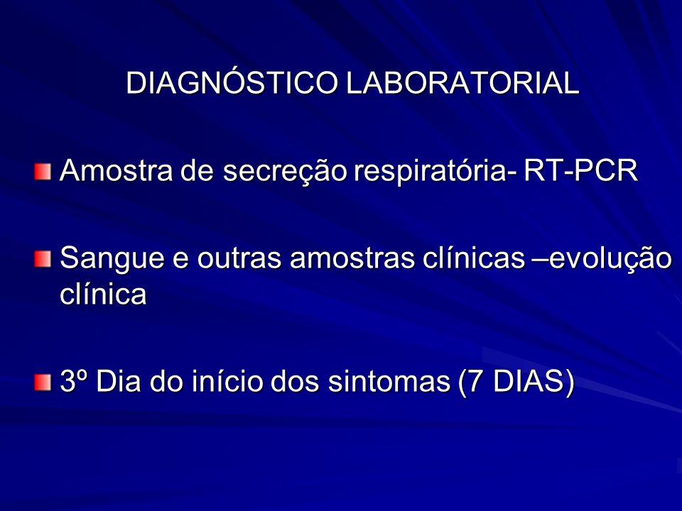 DIAGNÓSTICO LABORATORIAL Amostra de secreção respiratória- RT-PCR Sangue e outras amostras clínicas –evolução clínica 3º Dia do início dos sintomas (7